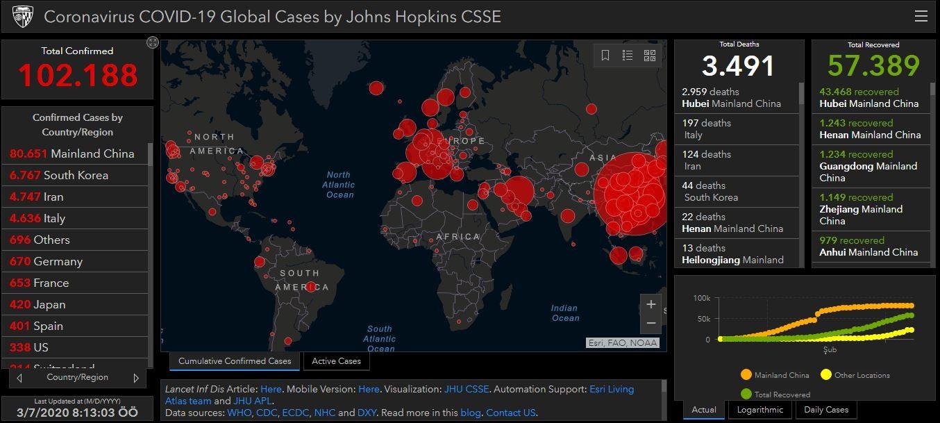 Coronavirüs Haritası