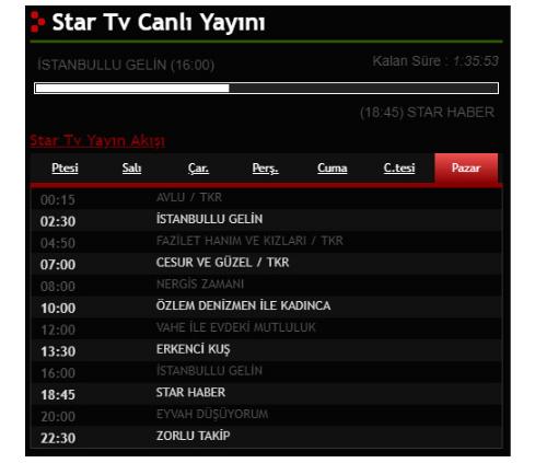 YQ2yo2 İnternetten canlı tv nasıl izlenir?