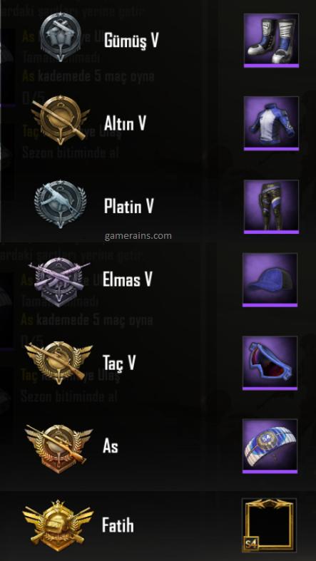 pubg ranking system gold platinum