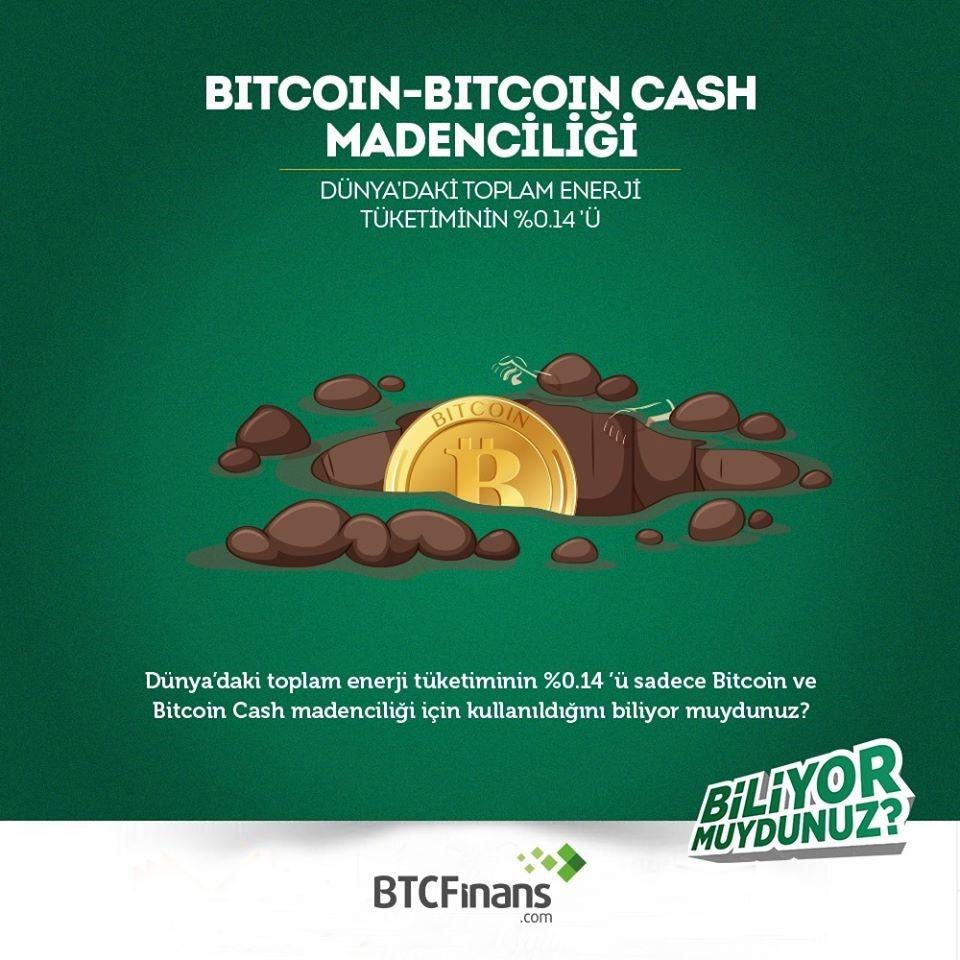 Bitcoin - Bitcoin Cash Madenciliği