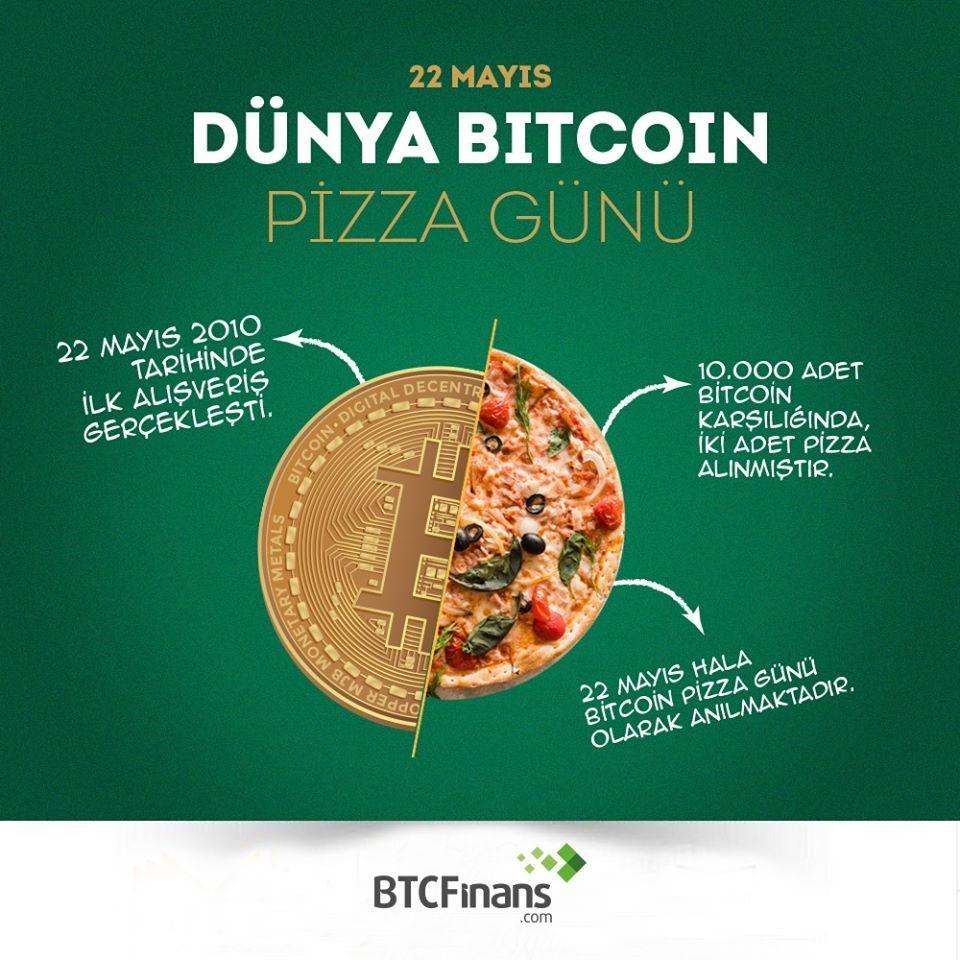 Dünya Bitcoin Pizza Günü