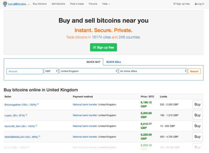 LocalBitcoins kripto para
