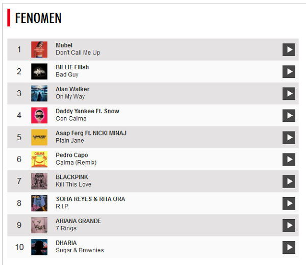 Radyo Fenomen - Top 40 Listesi Temmuz 2019 Mp3 İndir