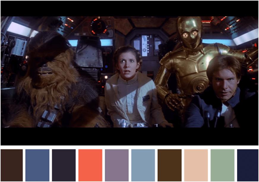 Star WarsEpisodeV - TheEmpireStrikesBack (1980)