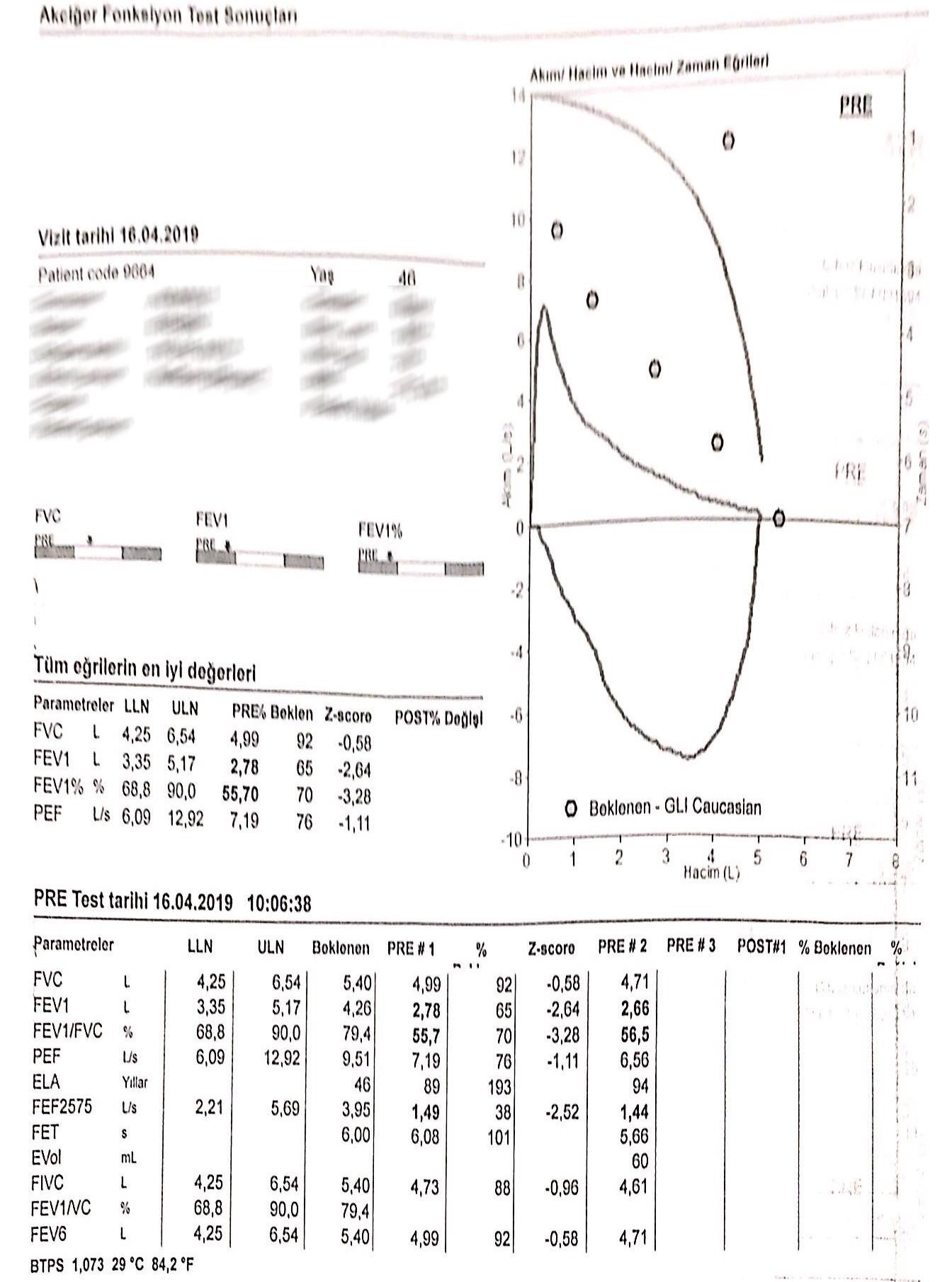 al6anz - SFT sonucuma göre yüzde kaç oran alabilirim?
