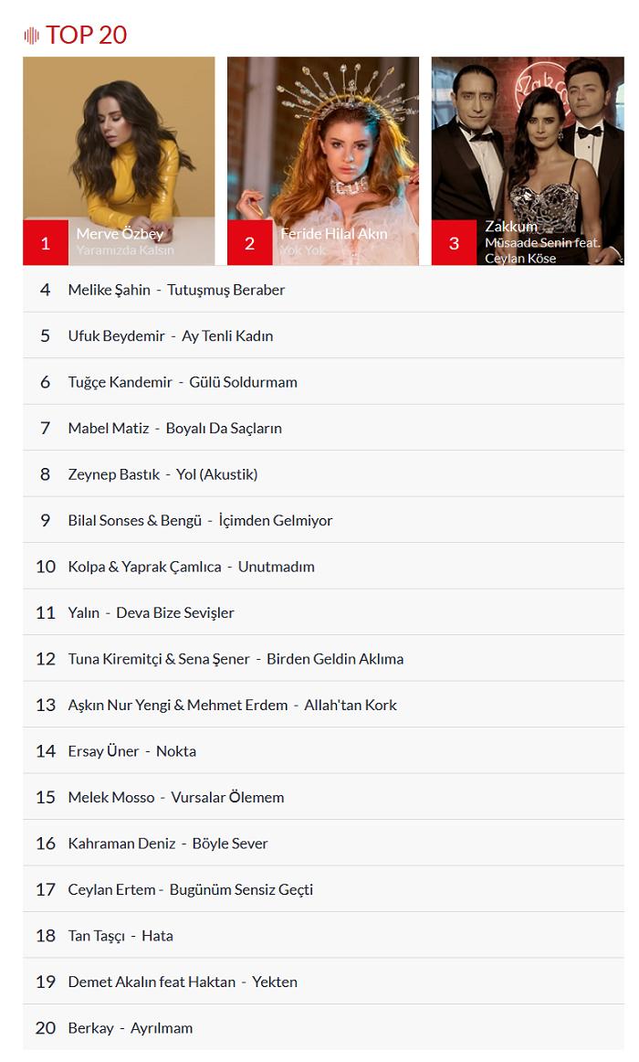 Slow Türk - Top 20 Listesi Temmuz 2019 Aşk Şarkıları İndir