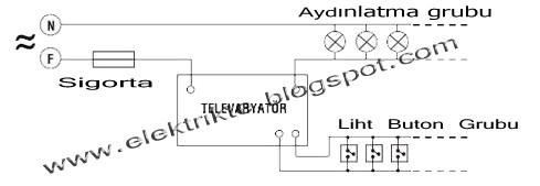 televaryatör bağlantı şeması