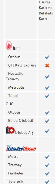eoy1j7 - İstanbul'da ücretsiz engelli kartıımız ile özel halk otobüslerinden geçer miyiz?