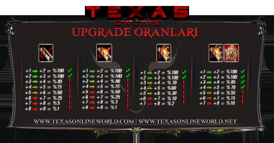[MYKO] 1299 Farm Server TexasOnline Beta Bugün Açılıyor.Herkesi Bekliyoruz