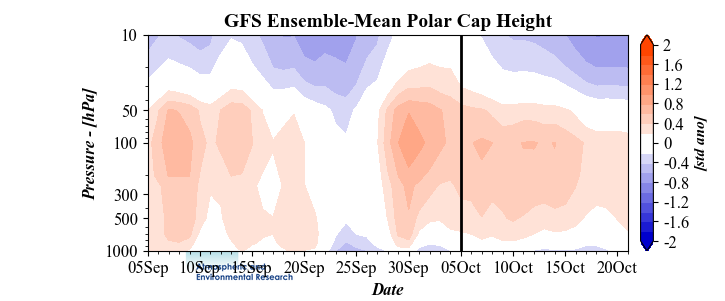 g6EPB5 İklim uzmanı Judah L. Cohen'den bu kışa dair ilk açıklamalar... Haberler