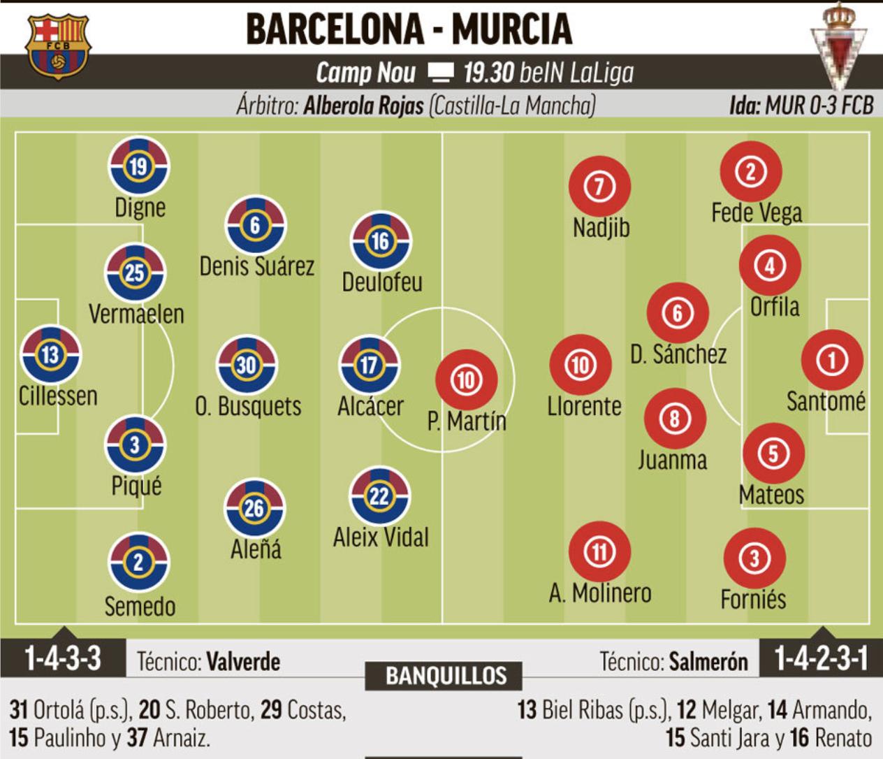 Barcelona  - Murcia Maç Kadrosu ve son haberler