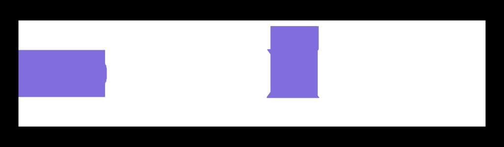 Plaxima
