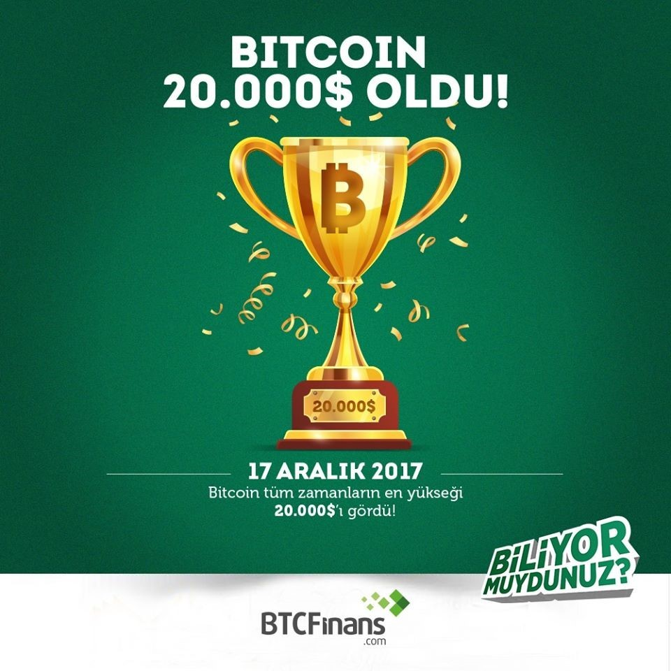 Yıllara Göre Bitcoin Fiyatı