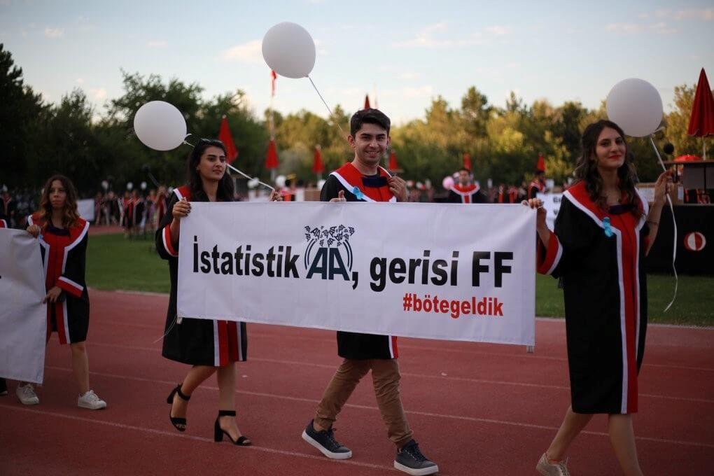 İSTATİSTİK AA, gerisi FF #bötegeldik pankartı
