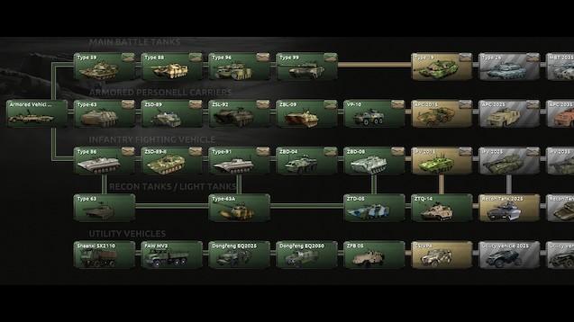 Modern Day 4 - HOI4 - Modlar - Paradox Interactive Türkiye