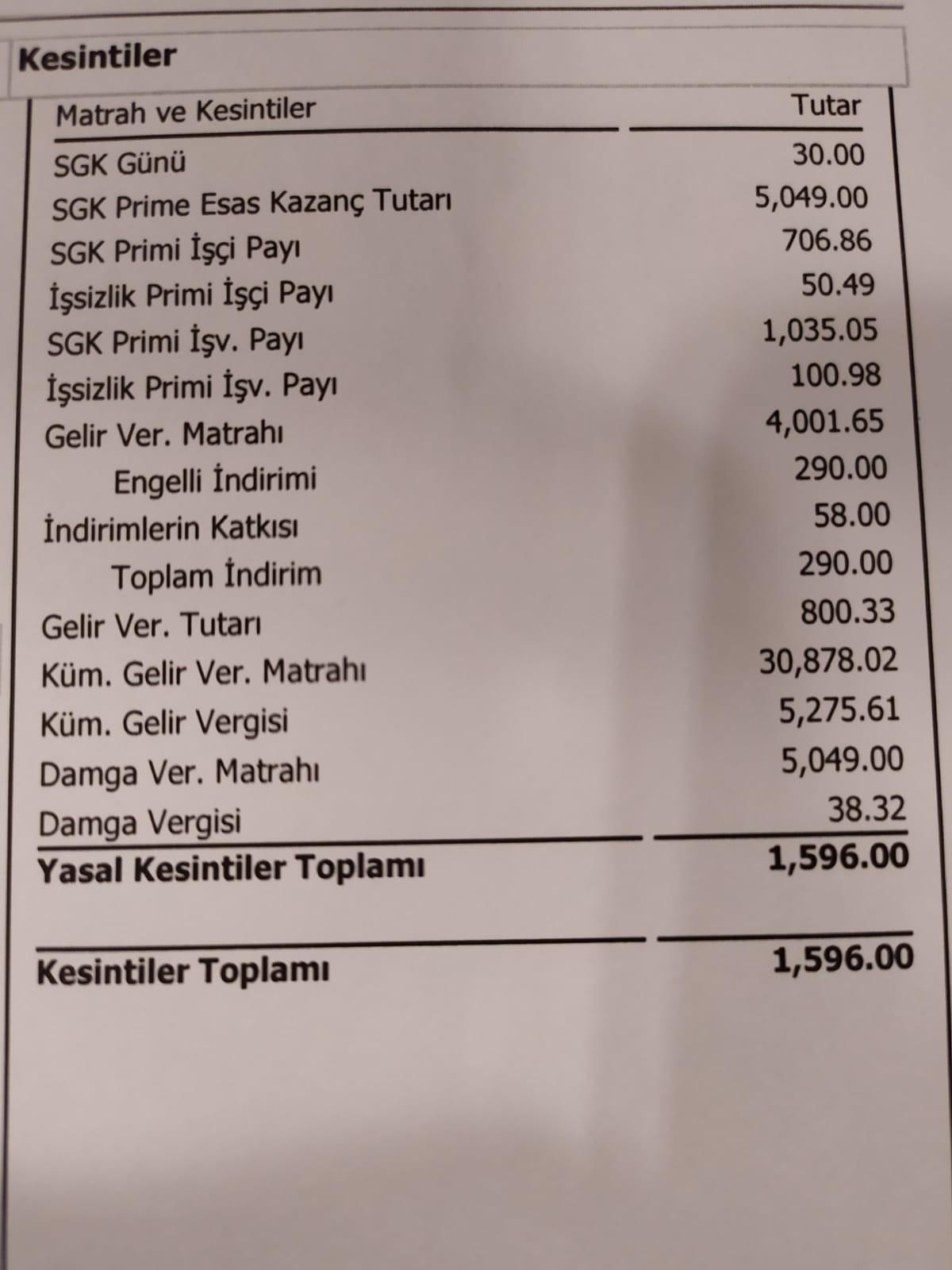 kMR5by - Bordroma göre vergi indiriminden yararlanıyor muyum?