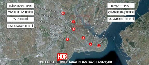 İstanbul Yedi Tepe İsimleri