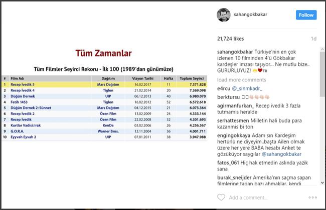 Türkiye de en çok izlenilen yerli yapım