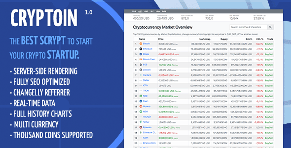 Cryptoin v1.1.0 - Kripto Canlı Fiyat Scripti indir