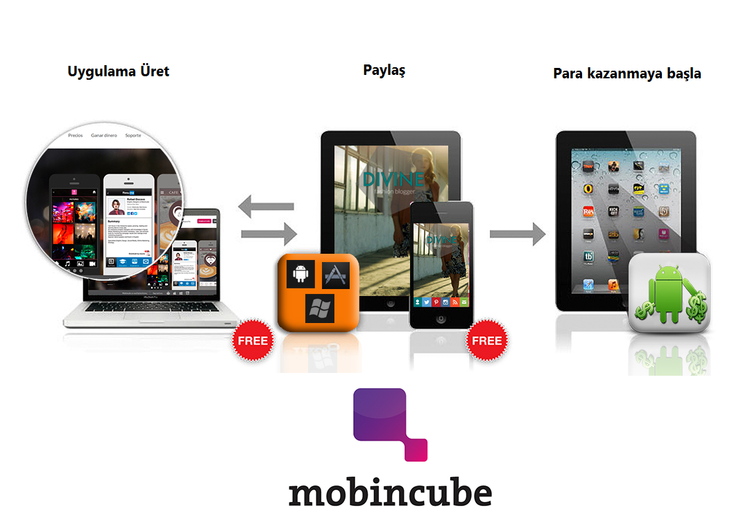 http://www.mobincube.com/reference.php?hash=a24f1dd65f9c1c347b7cd6f111a988f4