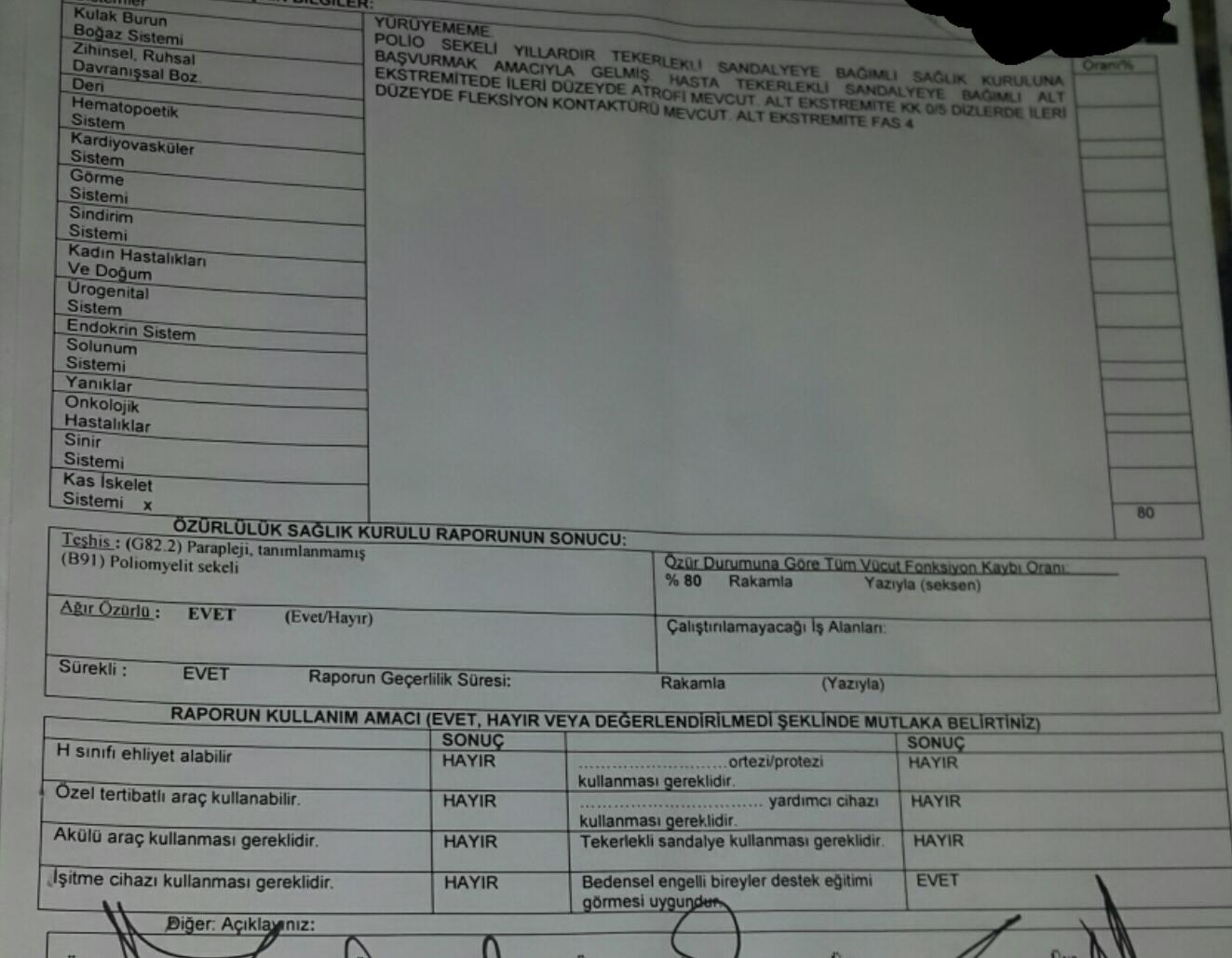 m3yr74 - H sınıfı sürücü belgesi ve ÖTV'siz araç alımı için rapor paylaşımları