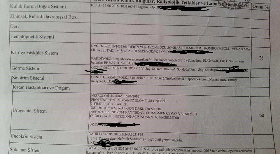 mERXAP - Membronoz glomerunefreti, Pulmoner Emboli Askerlik ve Muafiyeti Engelli raporu..?