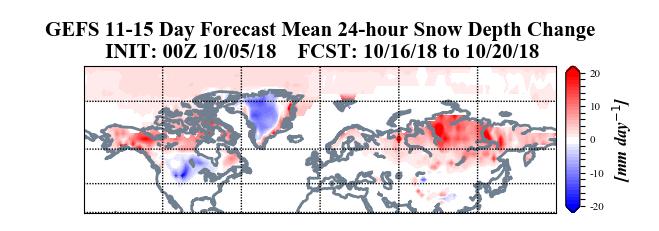 momX0R İklim uzmanı Judah L. Cohen'den bu kışa dair ilk açıklamalar... Haberler