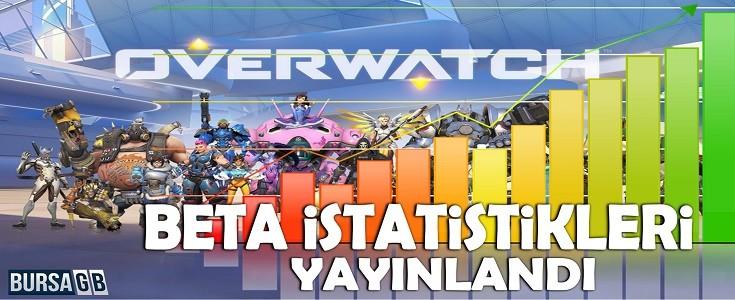Overwatch Beta Istatistikleri Yayina Sunuldu