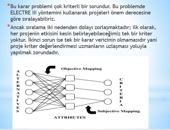 Karar Analizi - Electre