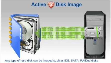 Active Disk Image Professional 5.6.2