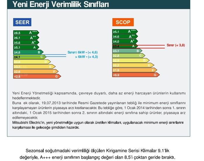 klima tavsiyesi - sayfa 6