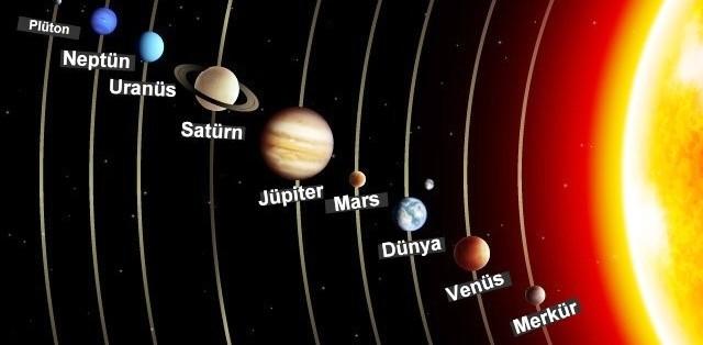gezegenlerin Güneş'e olan uzaklığına göre sıralaması