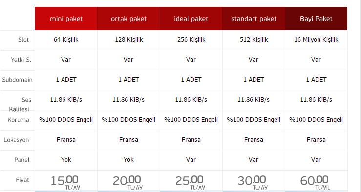 Knight Online & Private Server Sunucu + DateBase Kampanyas� !!! Full + Full Kurulum Size �zel uygun Fiyatlar