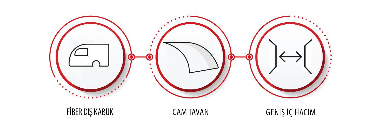 Kamperest 11.11 karavan satışı nk güneş karavan avantajları