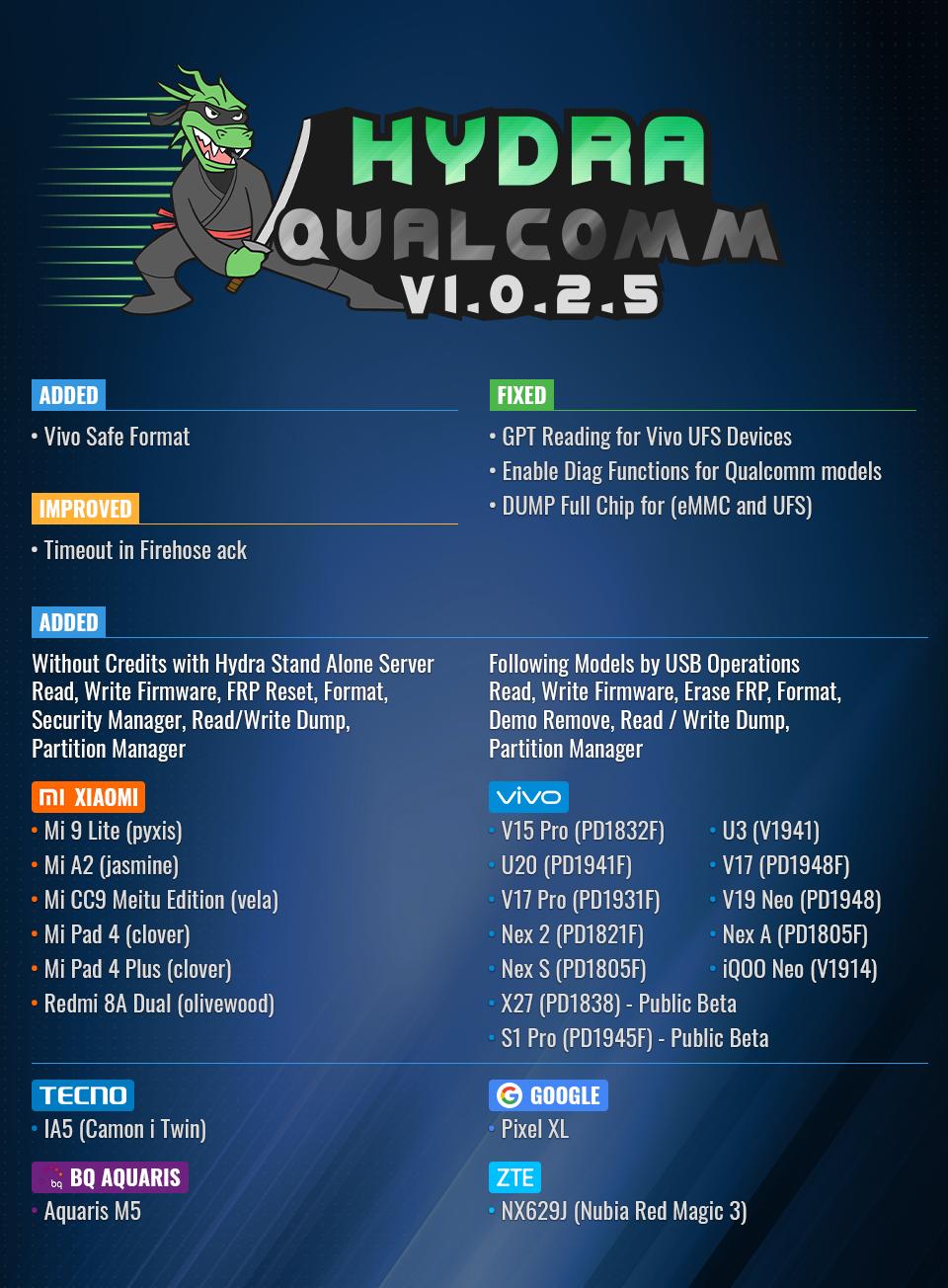 Hydra Qualcomm Module v 1.0.2.5 Xiaomi & Vivo UFS