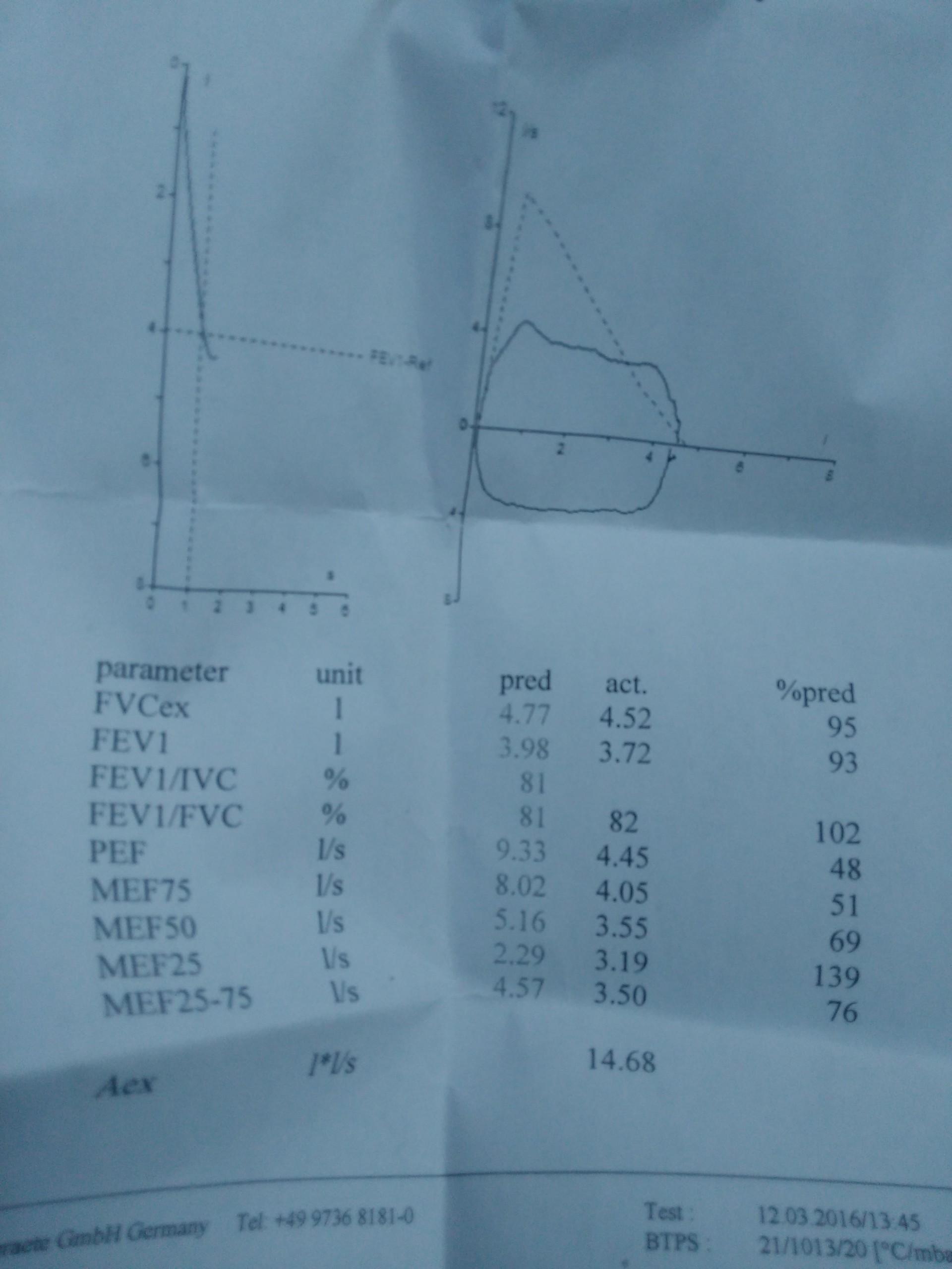 v575ZA - SFT sonucuma göre yüzde kaç oran alabilirim?