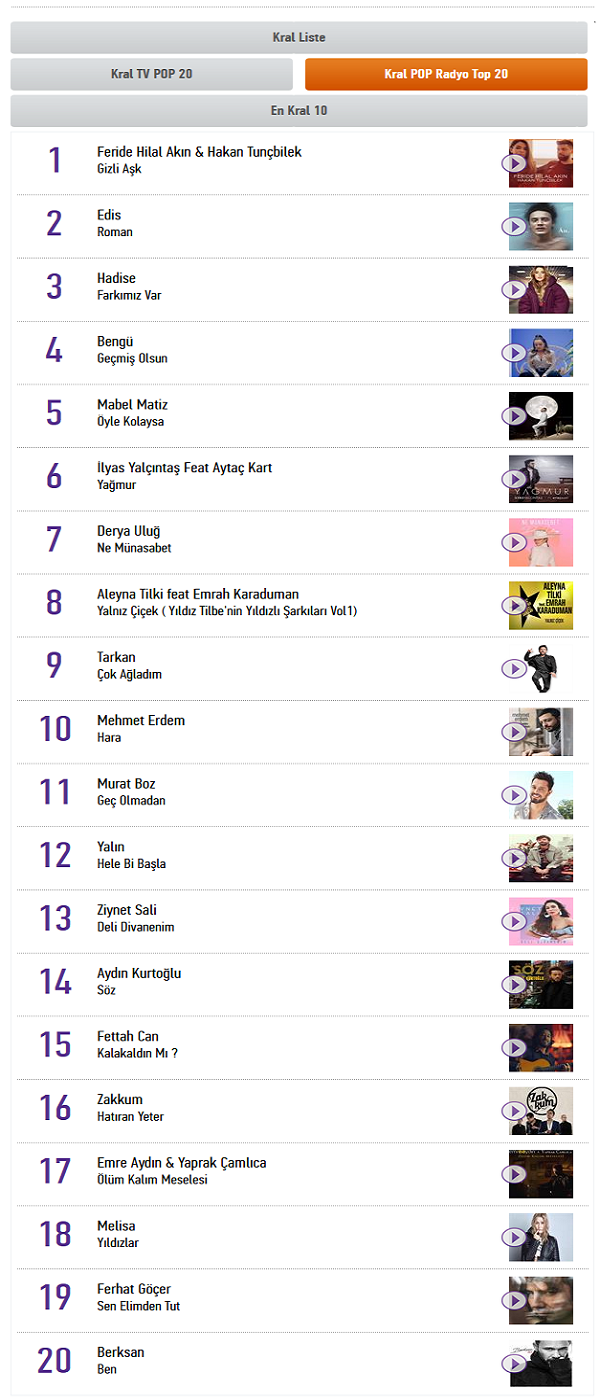 Kral Pop Radyo - Top 20 Listesi Haziran 2018 Mp3 Albüm İndir