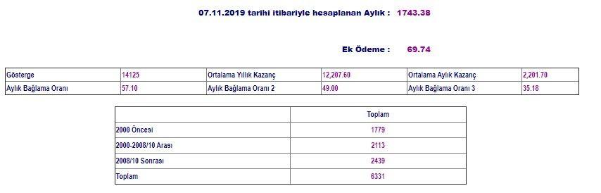vaGAkA - Raporum Ankara Maliye'ye gönderildi. Süreci nereden ve nasıl takip edebilirim?