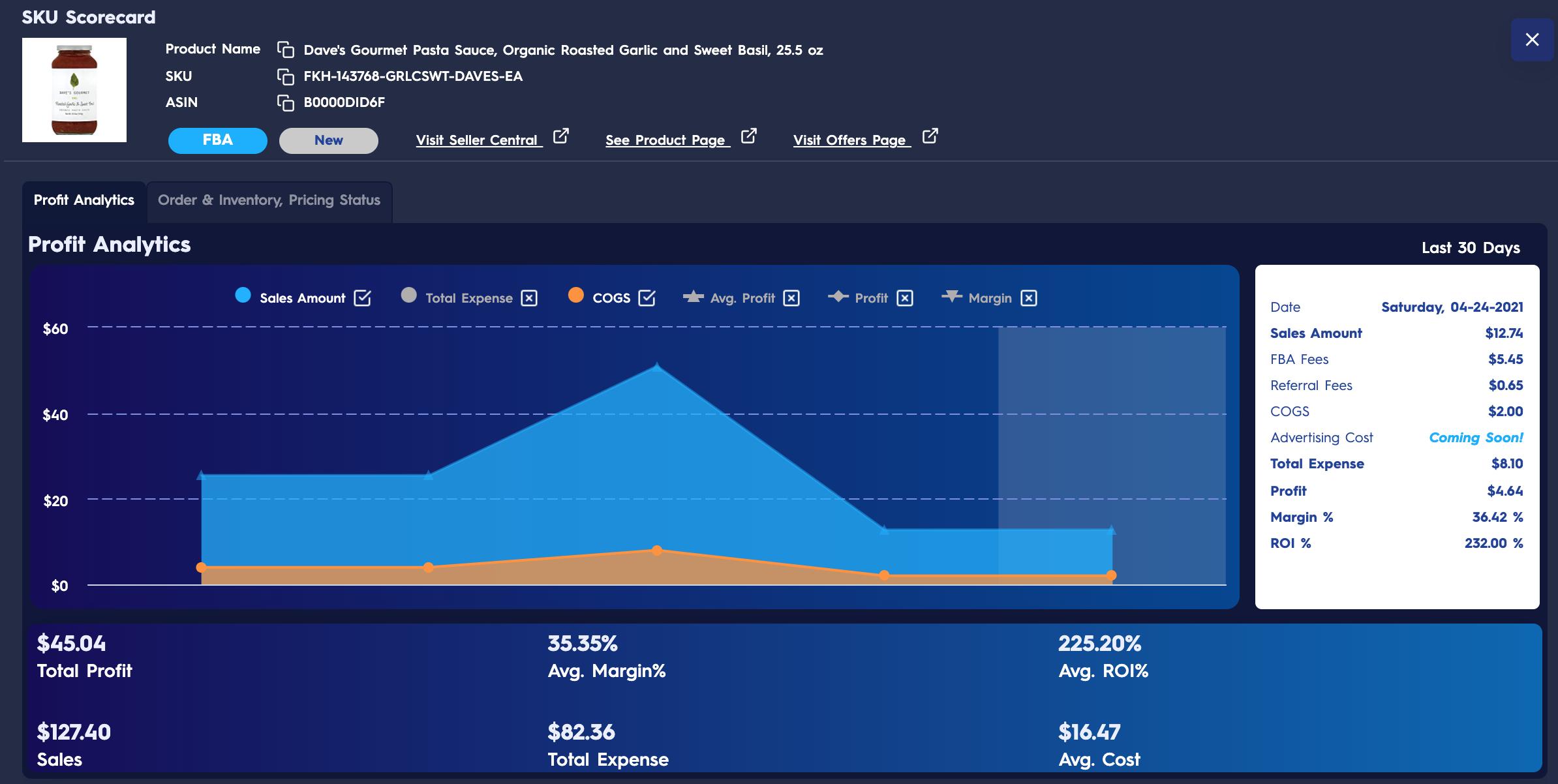 How To Use Profit Analytics - Eva