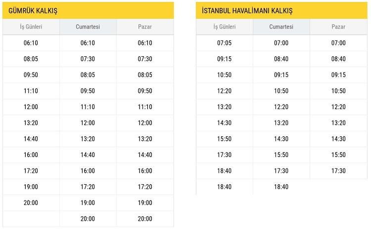 İstanbul Havalimanı'na ulaşım nasıl sağlanır?