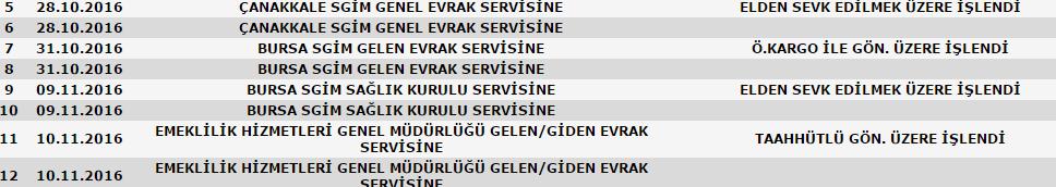 yNGzgM - %40 raporu olan babamın Bağkur'dan emeklilik şartları nedir?