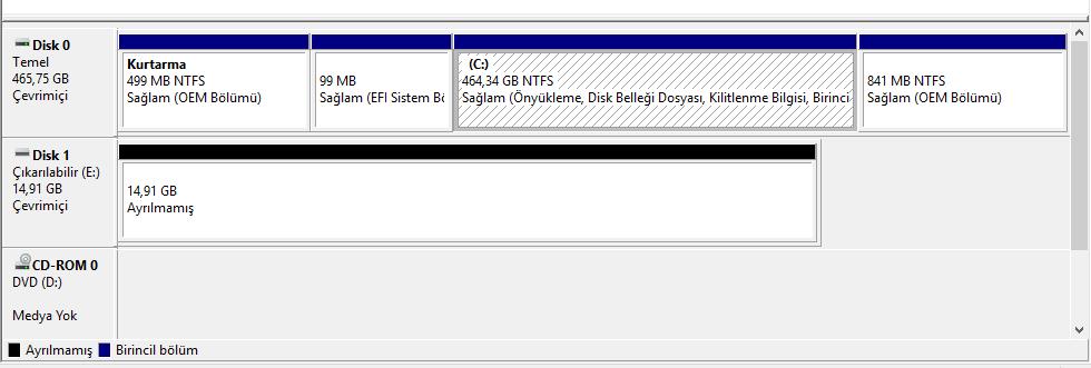 flash bellek ayrılmamış alan sorunu