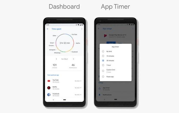 android p dijital özellikler