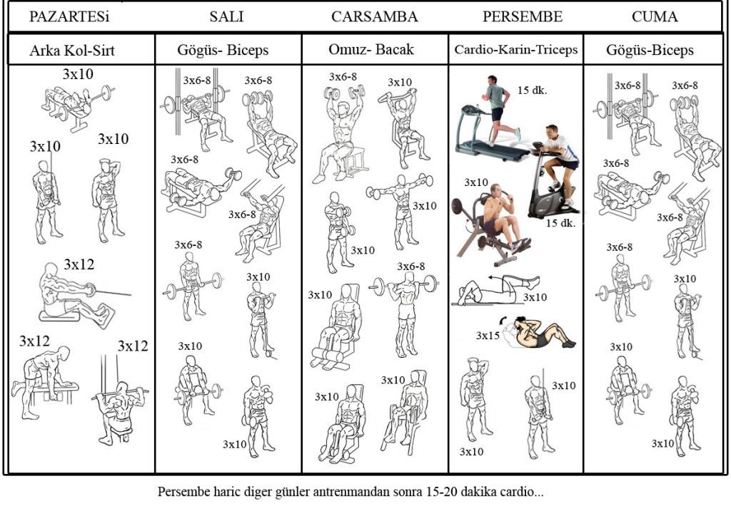 программа 60 для похудения отзывы